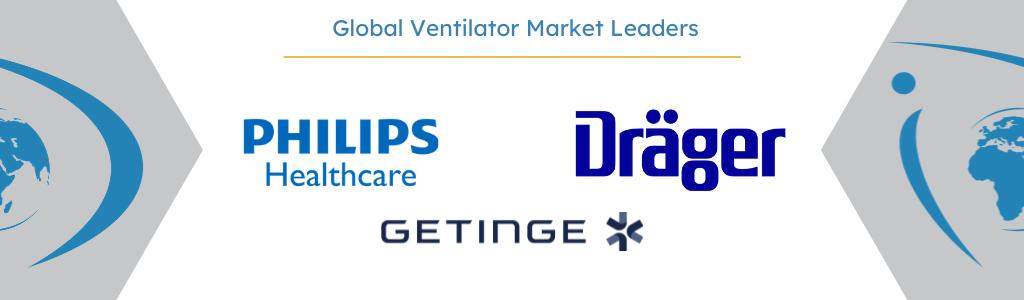 top competitors in the global ventilator market