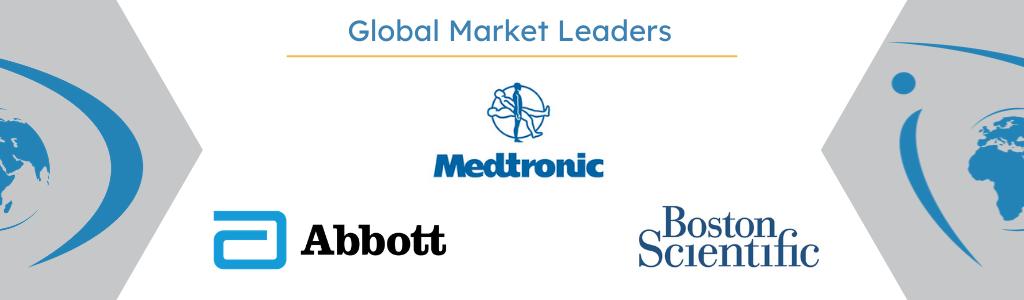 Top Cardiac Leads Companies