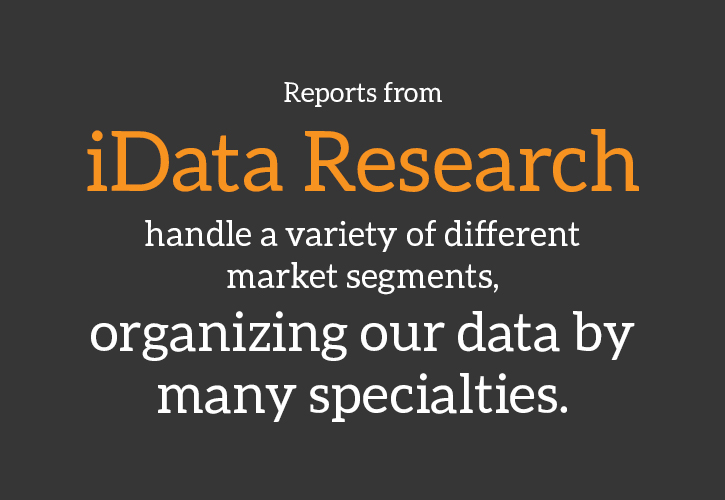 Impact Of Medical Market Reports   iData Research