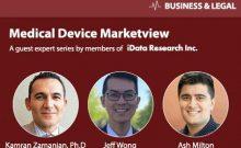 medical device market experts