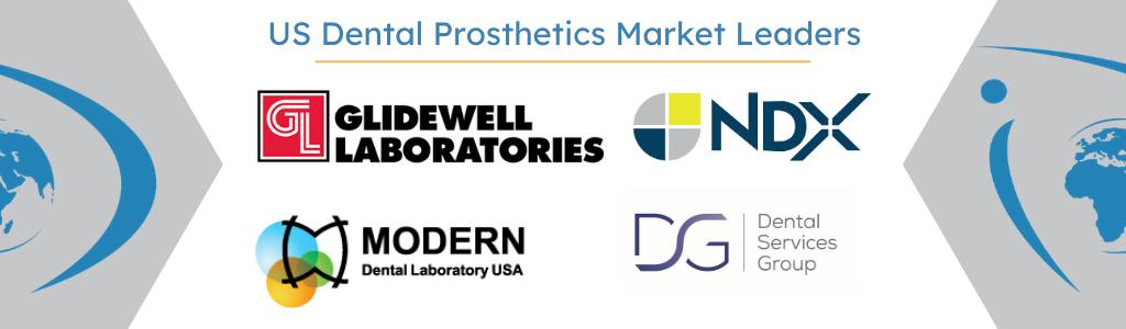 Top US Dental Prosthetics Companies