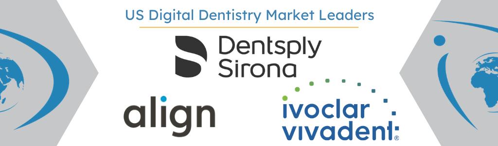 Top US Digital Dentistry Companies