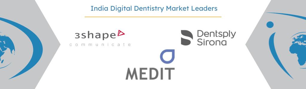 india digital dentistry market leaders