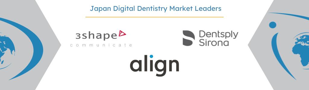 japan digital dentistry market leaders