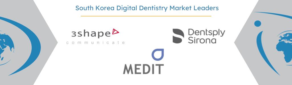 top competitors in south korea digital dentistry market