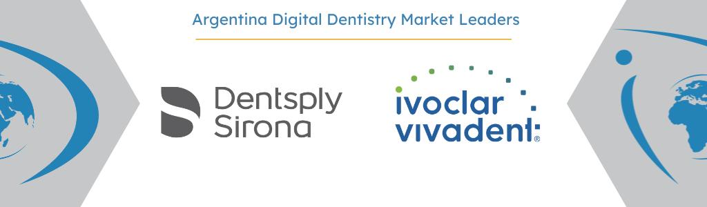 Top Companies in Argentina's Digital Dentistry Market