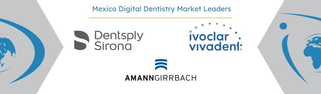 Mexico Digital Dentistry Market Top Competitors