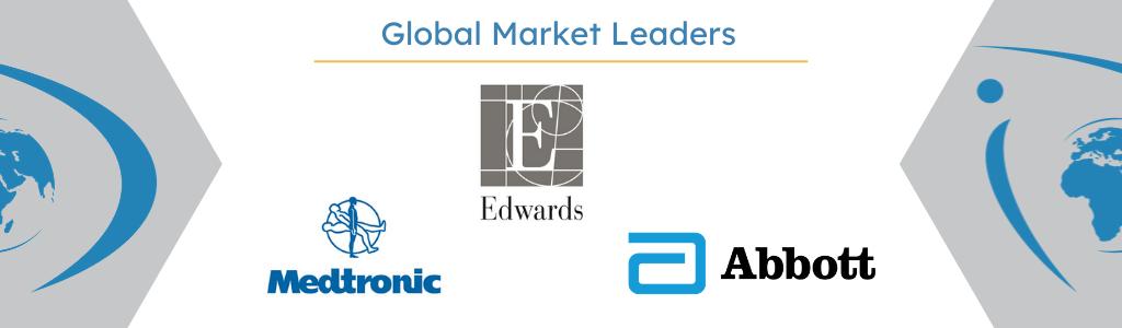Global Cardiac Surgery Market Leaders - Edwards Medtronic Abbott