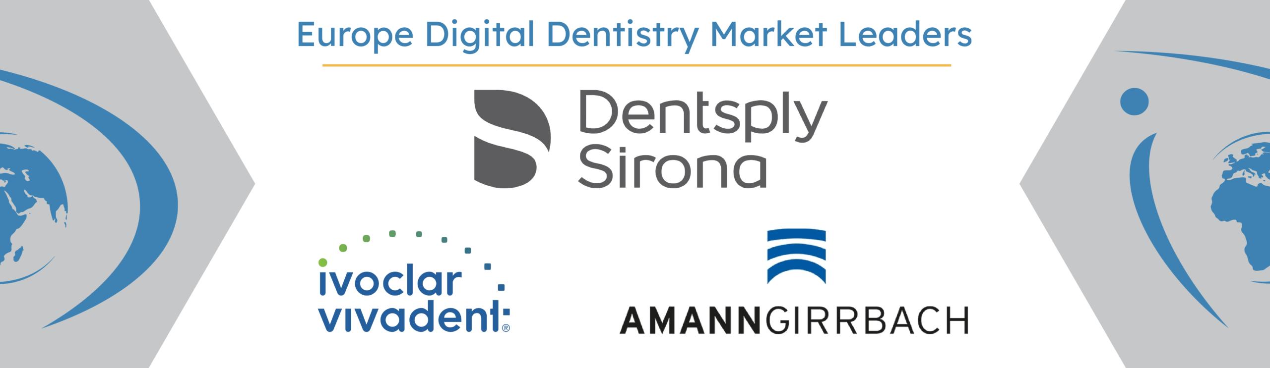 Top Digital Dentistry Companies in Europe