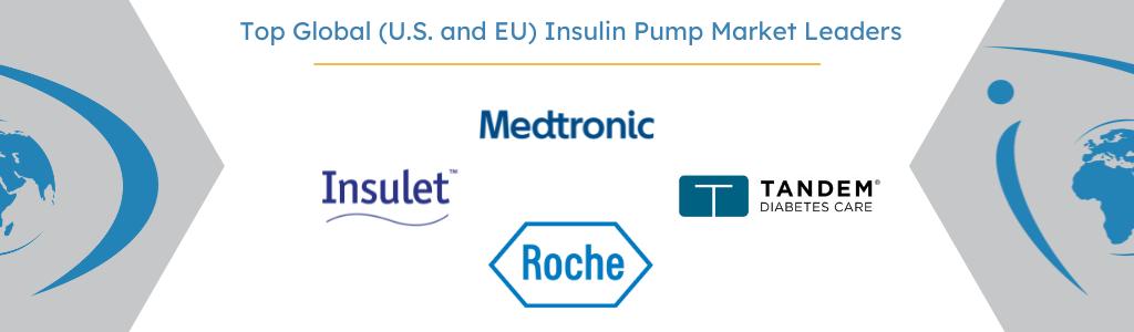 Insulin Pump Market Leaders