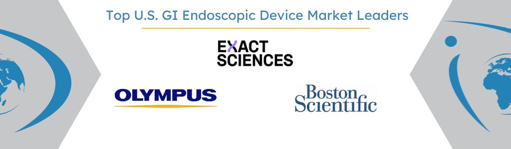 Top U.S. GI device market competitors