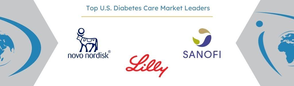 Top Companies Leading U.S. Diabetes Care Market
