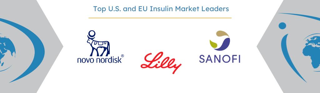 U.S. and EU Insulin Market Leaders