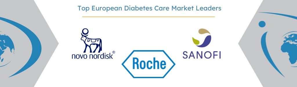 Top Competitors in European Diabetes Care Market