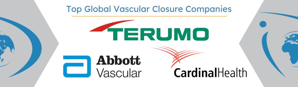 Top Global Vascular Closure Companies