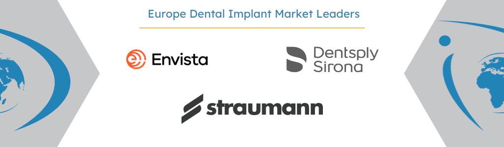 leaders in the european dental implant market 2021