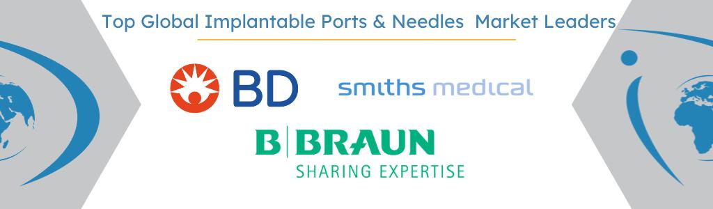 Implantable Ports & Needles Market Leaders