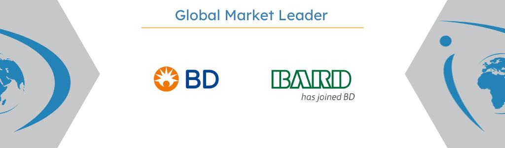 PTA & DCB Balloon Market Leader