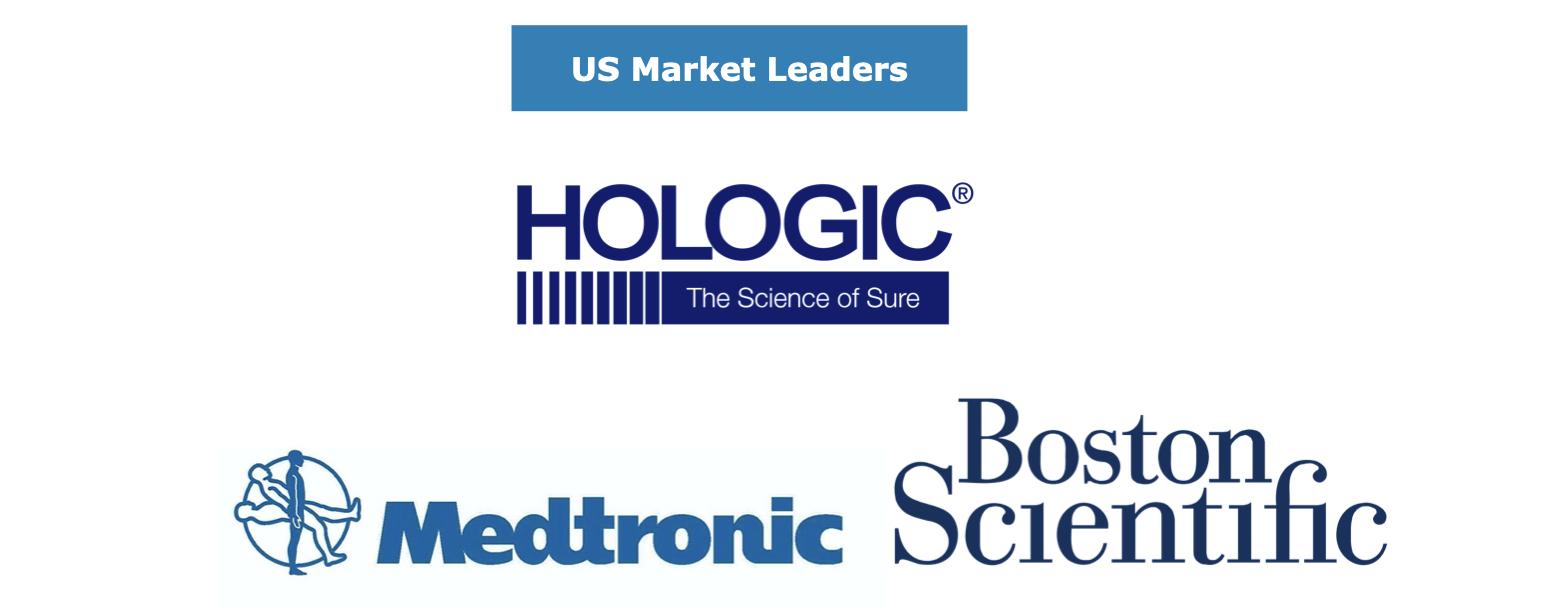 U.S. Neurology Device Market Leaders