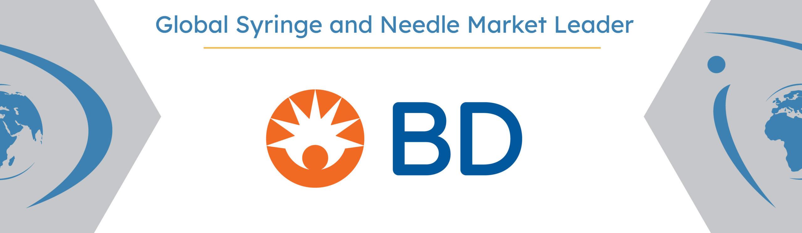 Global Syringe & Needle Companies