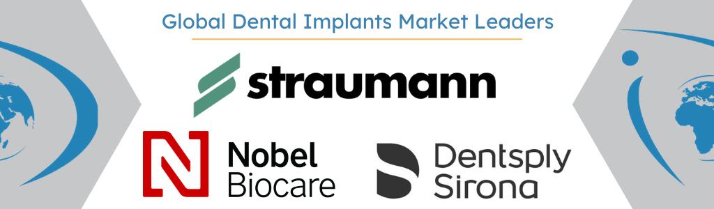 Global Dental Implant Market Leaders