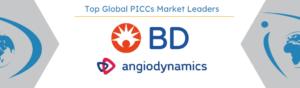 GLPICCs Market Leaders