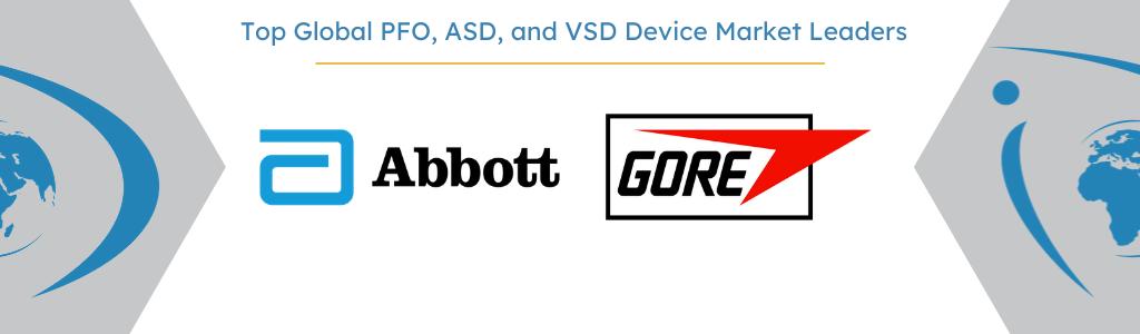 top PFO, ASD, and VSD companies