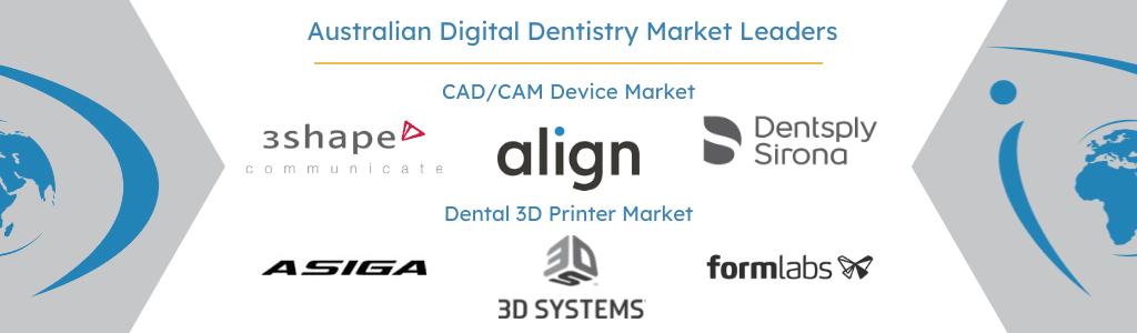 CAD/CAM device and Dental 3D Printer Companies
